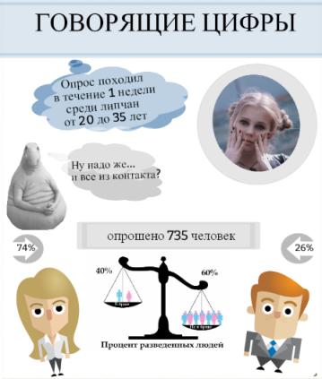 инфографика развода
